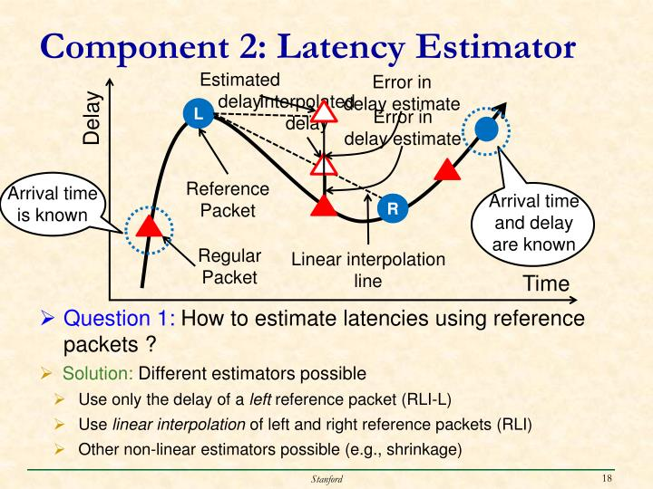 Component 2: Latency
