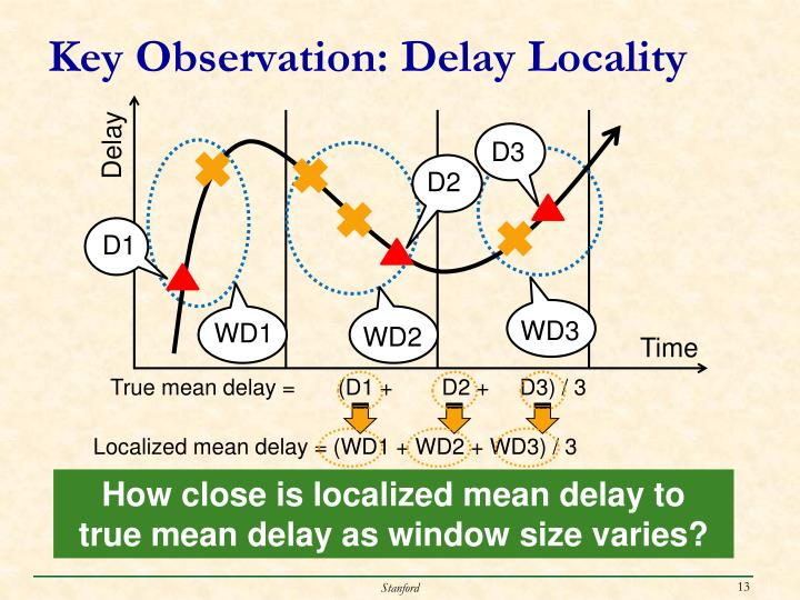 Key Observation: Delay Locality