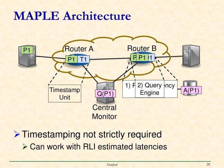 MAPLE Architecture