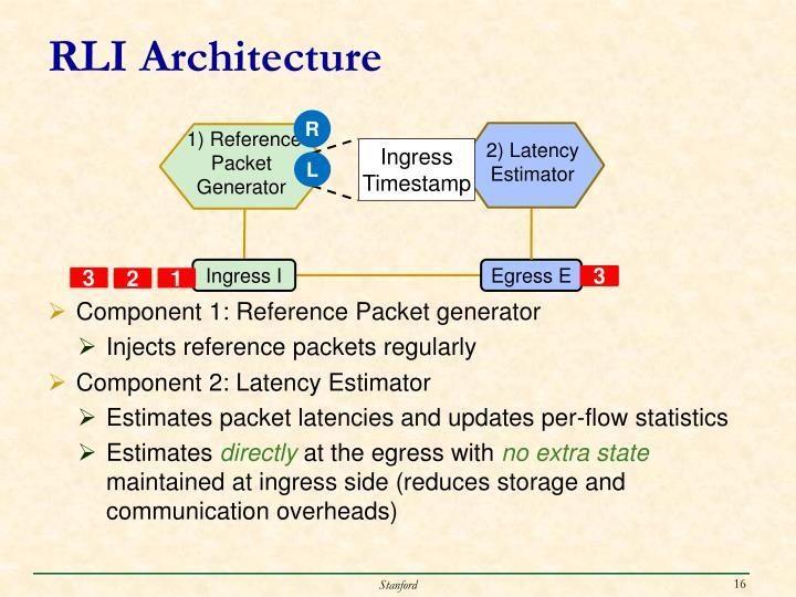 RLI Architecture