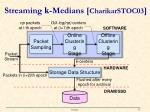 streaming k medians charikarstoc03