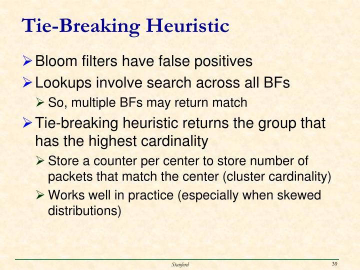 Tie-Breaking Heuristic