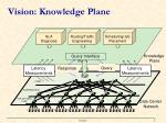 vision knowledge plane