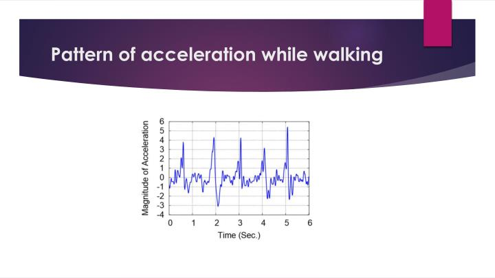 Pattern of acceleration while