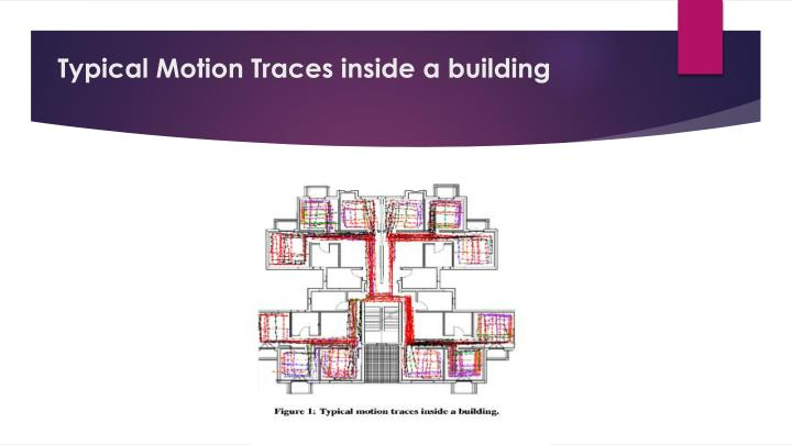 Typical Motion Traces inside a building