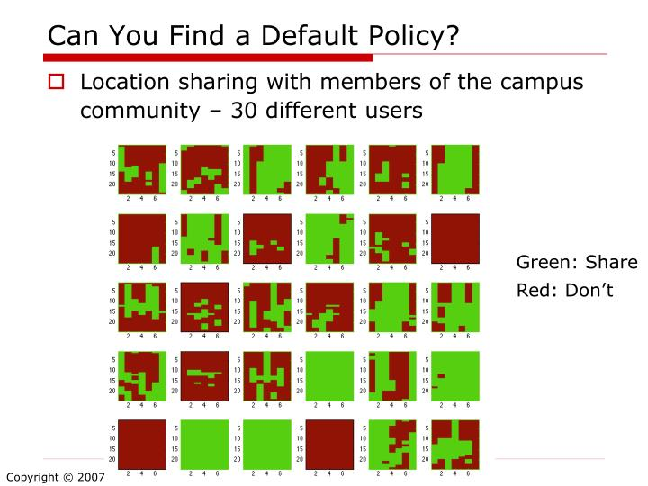 Can You Find a Default Policy?