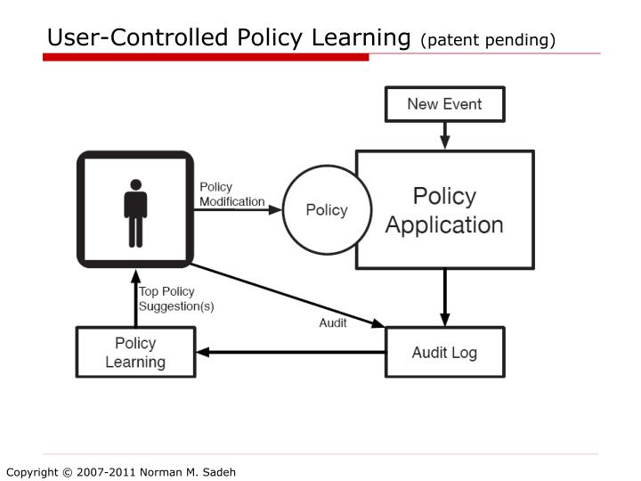 User-Controlled Policy Learning