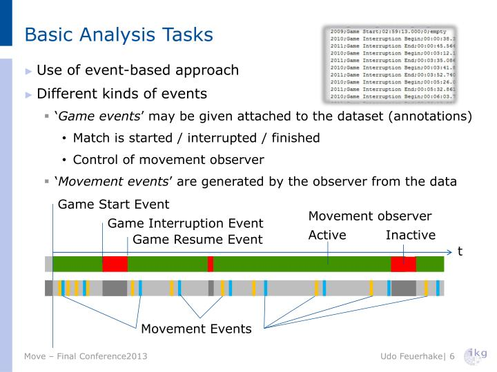 Basic Analysis Tasks