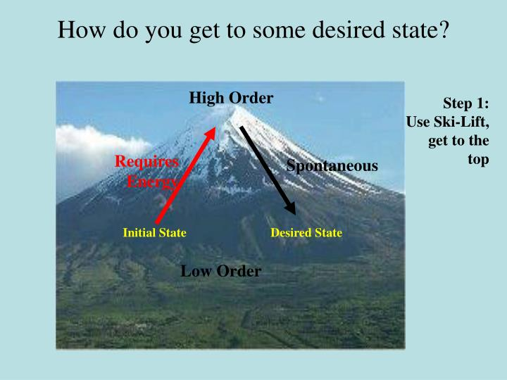 How do you get to some desired state?