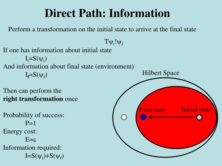 Direct Path: Information