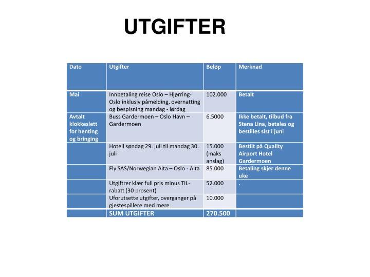 UTGIFTER