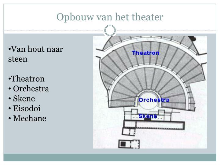 Opbouw van het theater