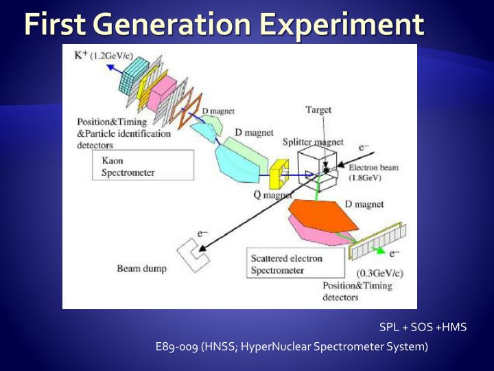 First Generation Experiment