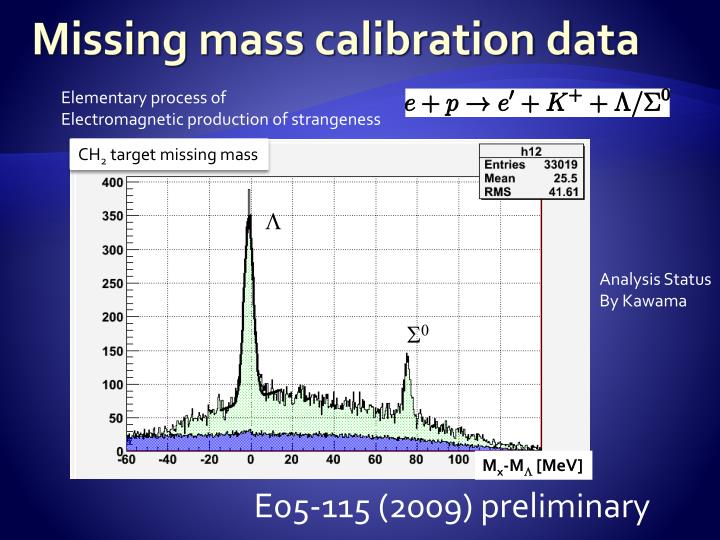 Missing mass calibration data