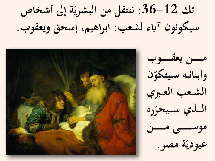 تك 12-36: ننتقل من البشريّة إلى أشخاص سيكونون آباء لشعب: ابراهيم، إسحق ويعقوب