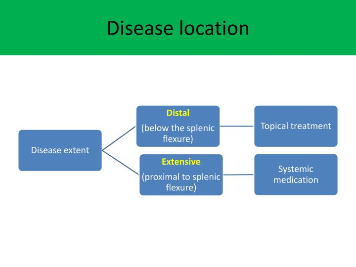 Disease location