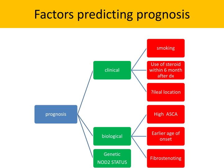 Factors predicting prognosis