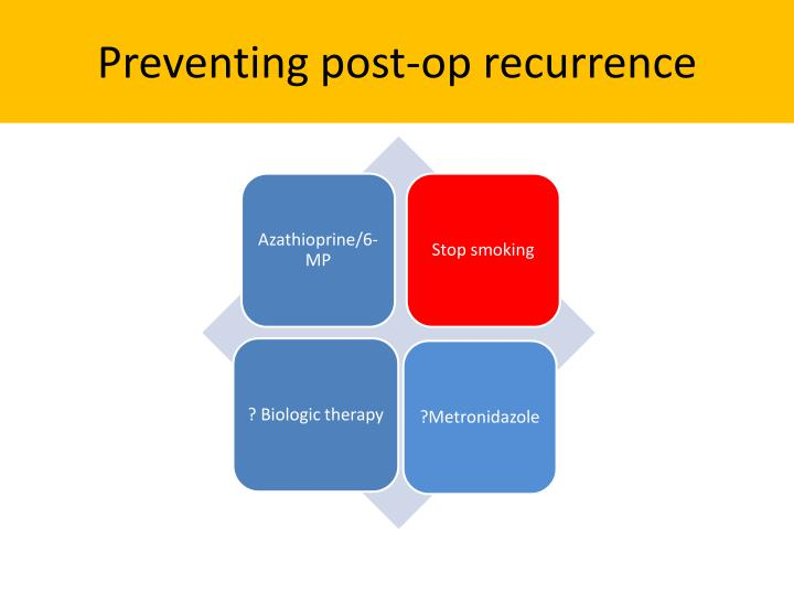 Preventing post-op recurrence