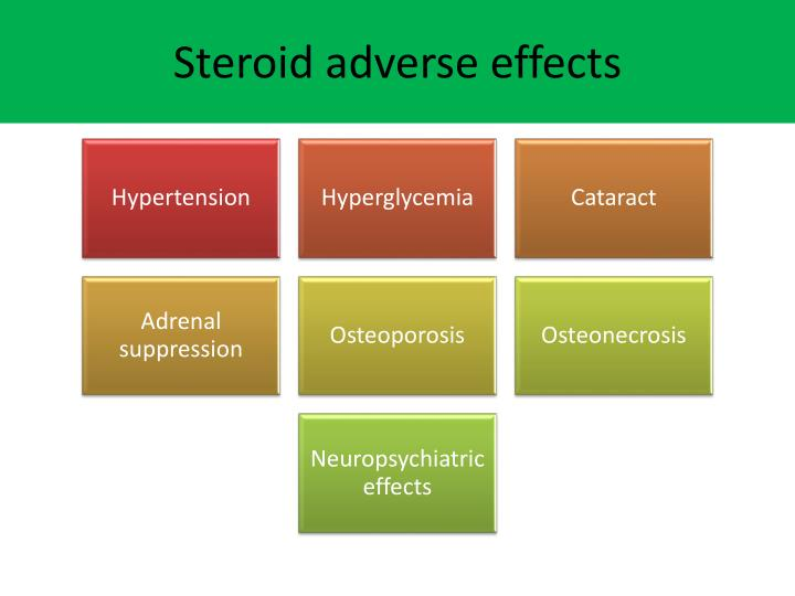Steroid adverse effects