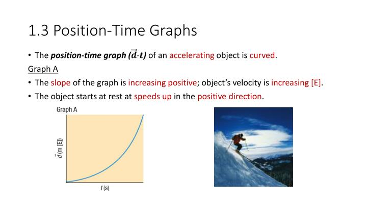 1 3 position time graphs