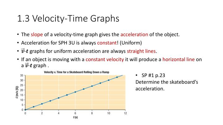 1.3 Velocity-Time