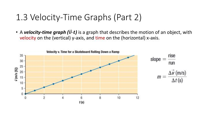1.3 Velocity-Time Graphs (Part 2)