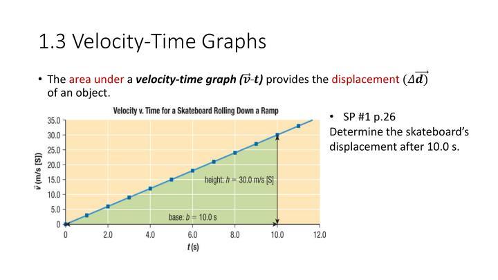 1.3 Velocity-Time Graphs