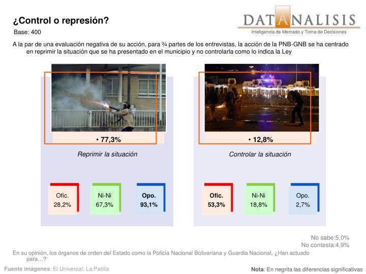 ¿Control o represión?