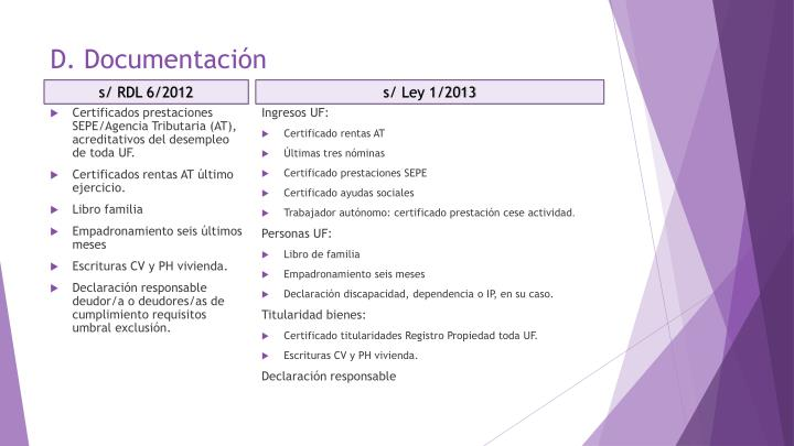 D. Documentación