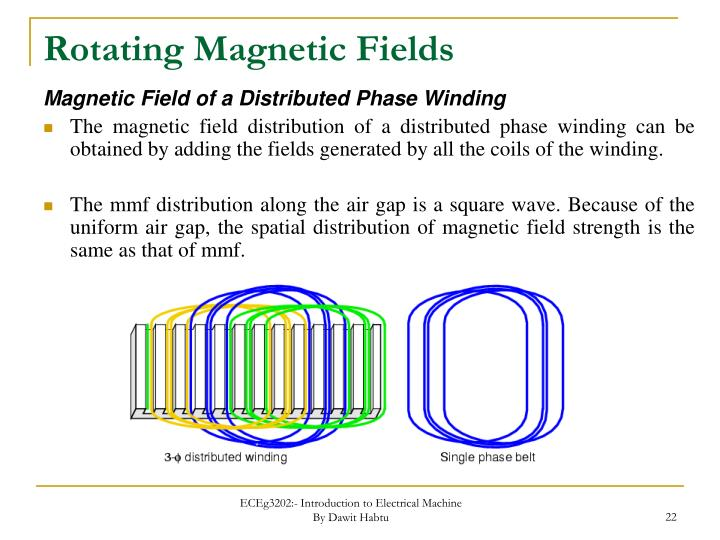 Rotating Magnetic Fields