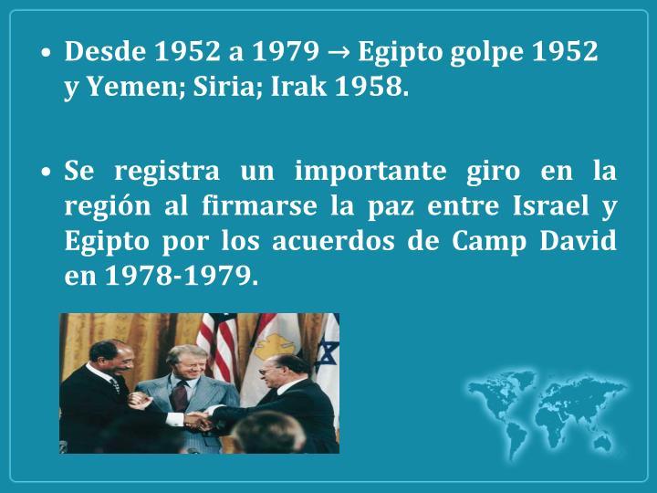 Desde 1952 a 1979 → Egipto golpe 1952 y Yemen; Siria; Irak 1958.
