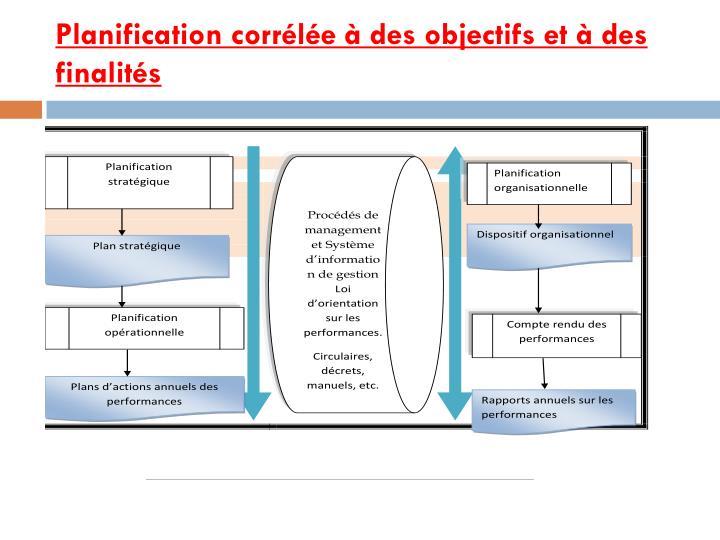 Planification corrélée à des objectifs et à des finalités