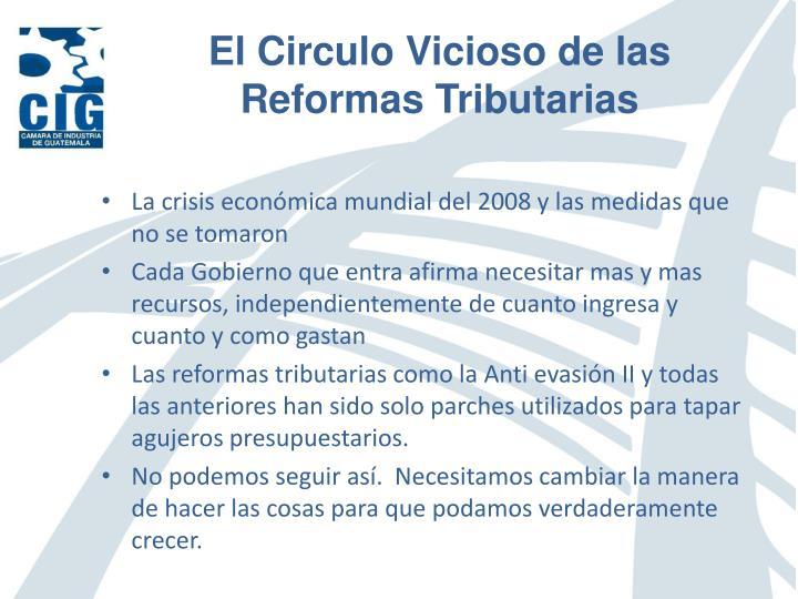 El Circulo Vicioso de las Reformas Tributarias