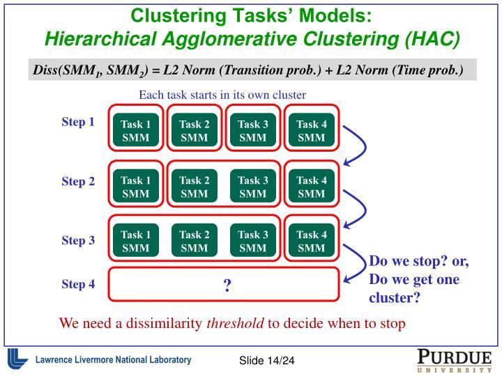Clustering Tasks' Models: