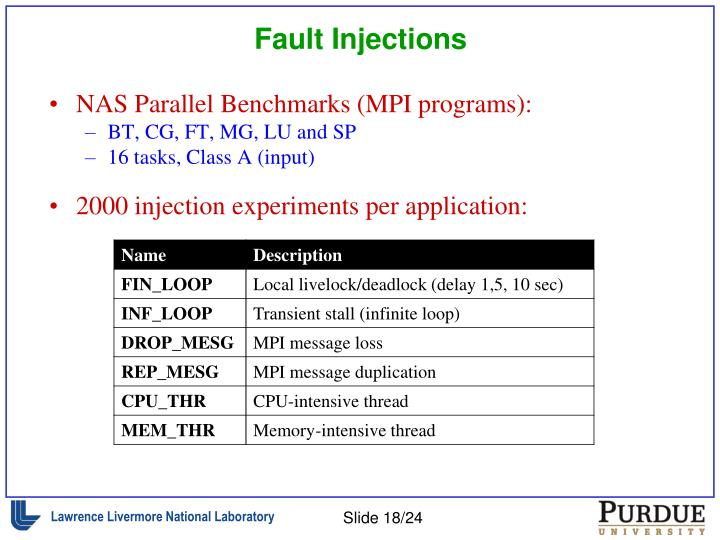 Fault Injections