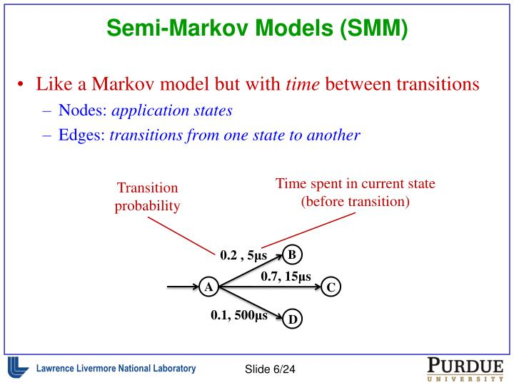 Semi-Markov Models (SMM)