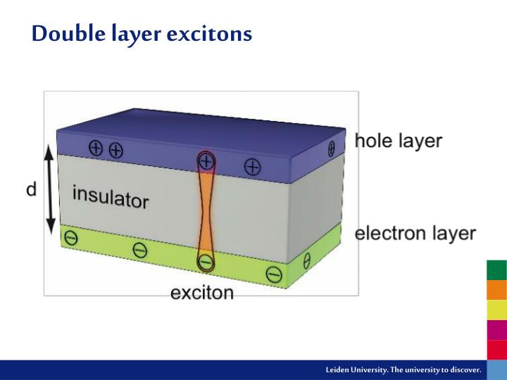 Double layer excitons