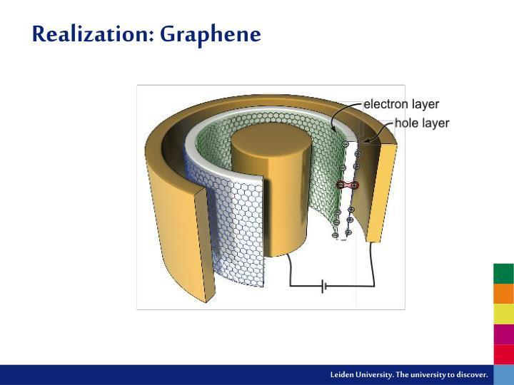 Realization: Graphene