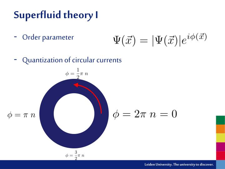 Superfluid theory I