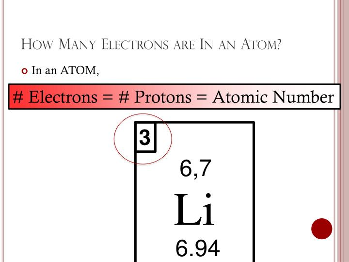 How many electrons are in an atom
