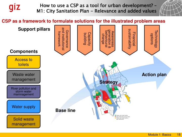 CSP as a framework to formulate solutions for the illustrated problem areas