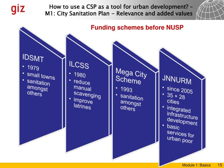 Funding schemes before NUSP