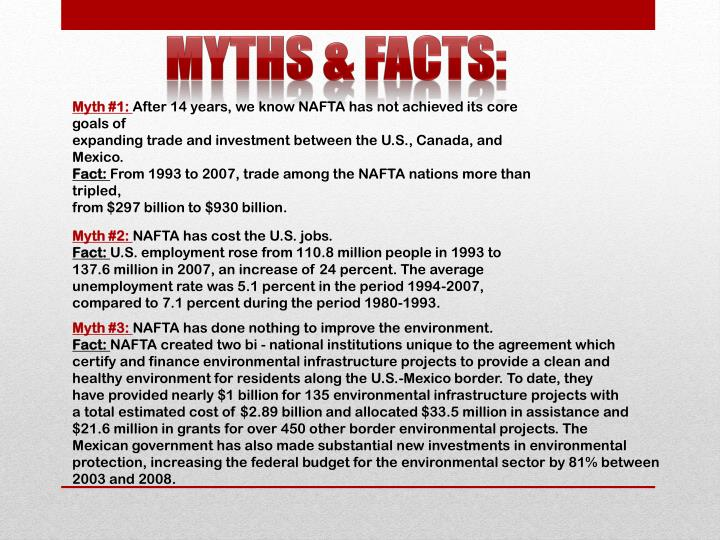 Myths & Facts: