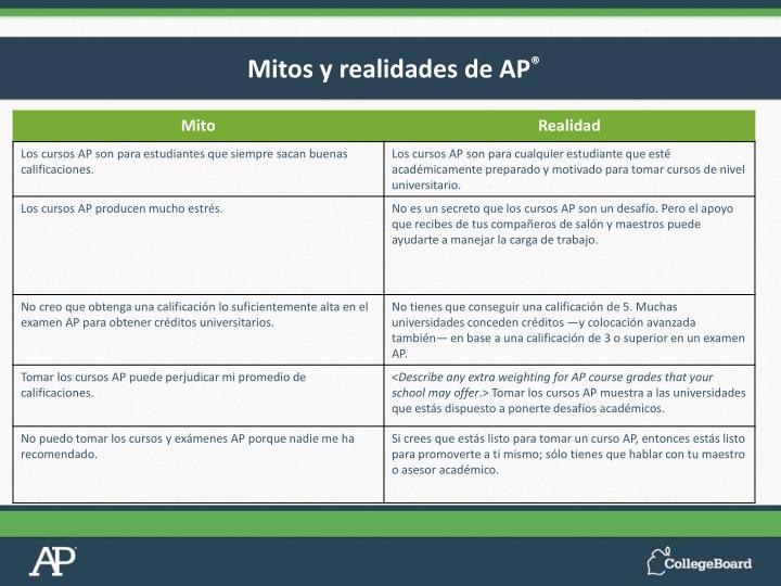 Mitos y realidades de AP