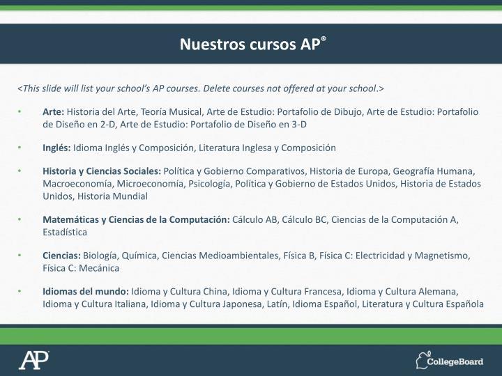 Nuestros cursos AP