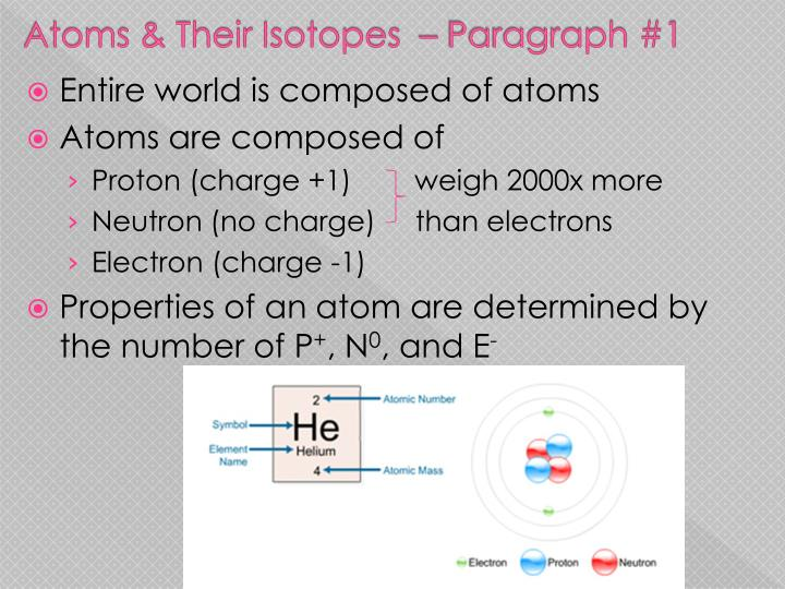 Atoms their isotopes paragraph 1