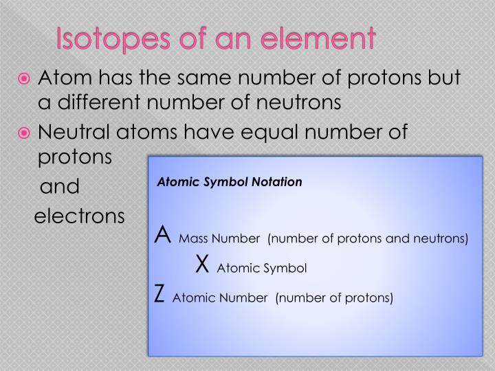 Isotopes of an element