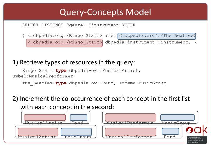 Query-Concepts Model