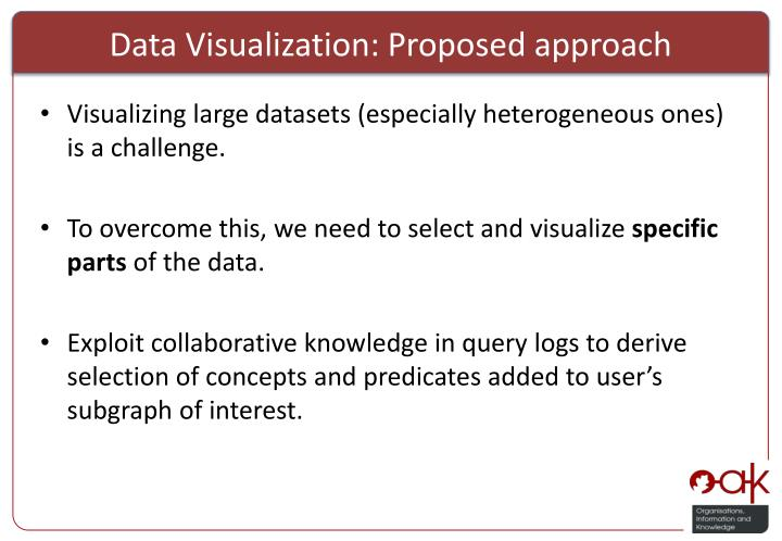 Data Visualization: Proposed approach