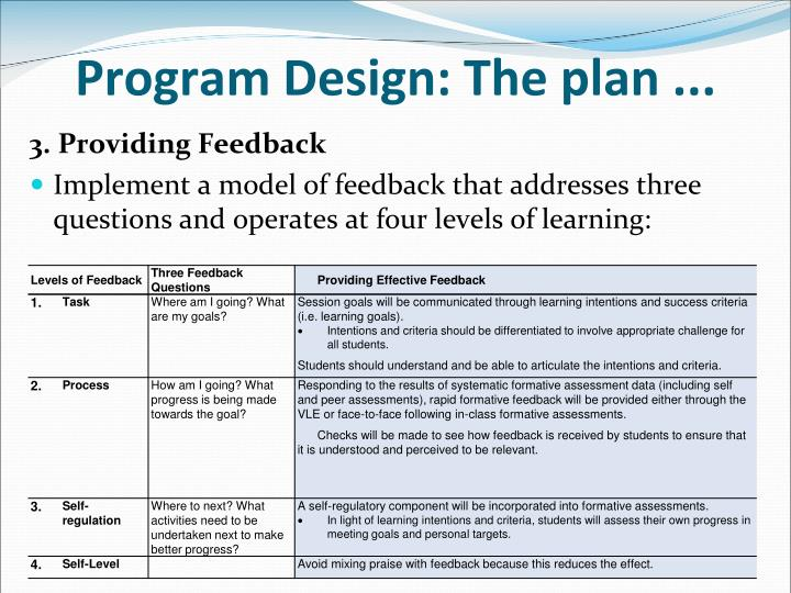 Program Design: The plan ...